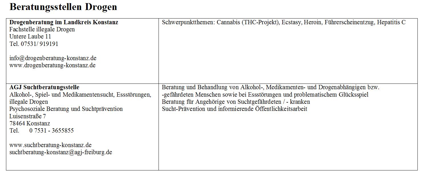 Groß Alkohol Und Drogenberatung Zertifizierung Ideen - Physiologie ...
